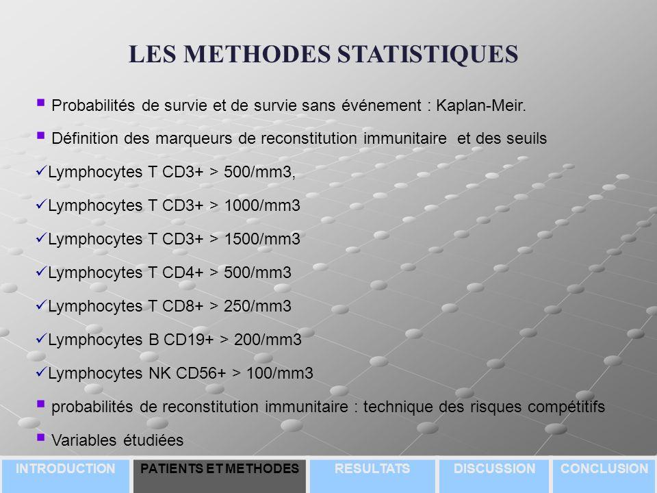 LES METHODES STATISTIQUES