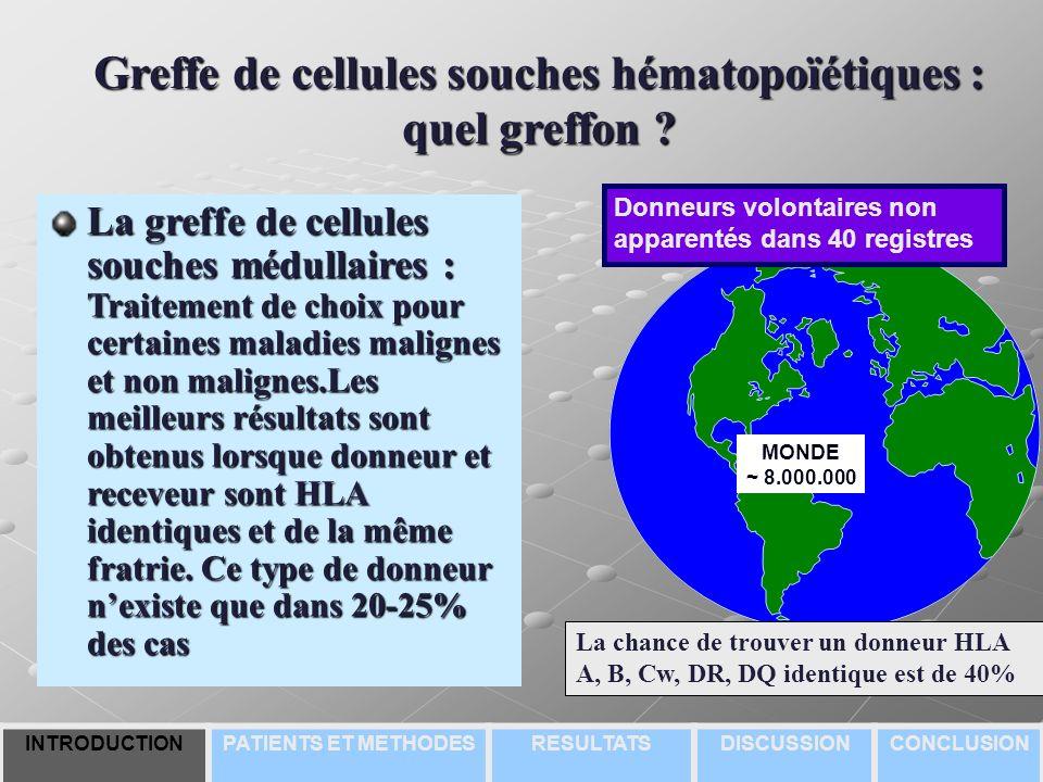 Greffe de cellules souches hématopoïétiques : quel greffon