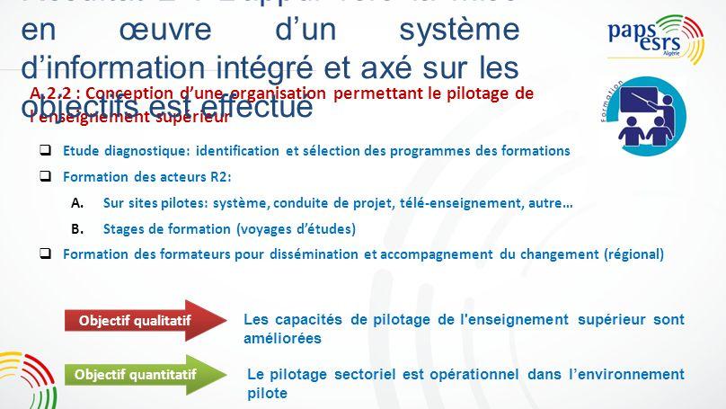 Résultat 2 : L'appui vers la mise en œuvre d'un système d'information intégré et axé sur les objectifs est effectué
