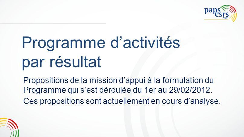 Programme d'activités par résultat