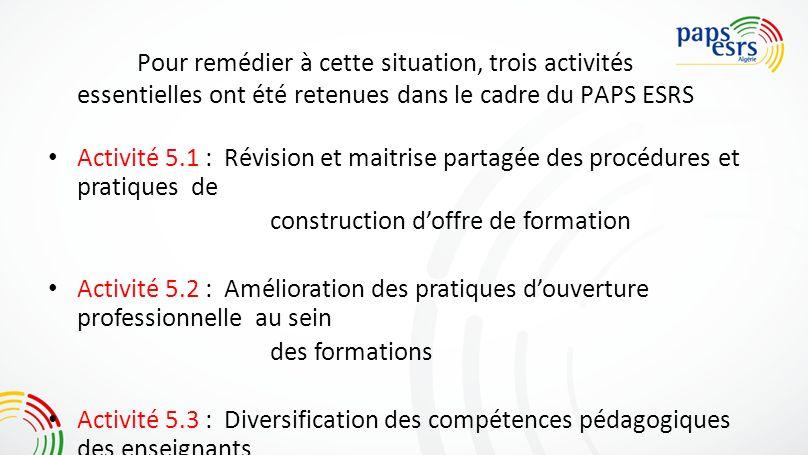 Pour remédier à cette situation, trois activités essentielles ont été retenues dans le cadre du PAPS ESRS