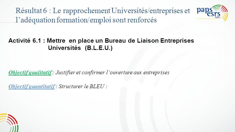 4343 Résultat 6 : Le rapprochement Universités/entreprises et l'adéquation formation/emploi sont renforcés.