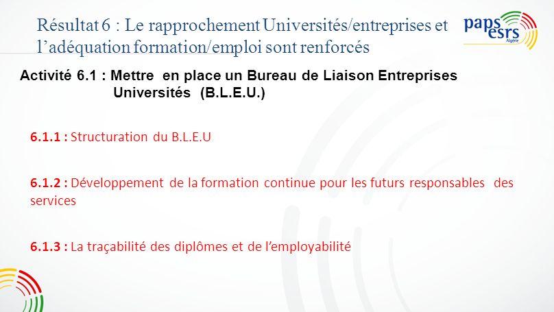 4444 Résultat 6 : Le rapprochement Universités/entreprises et l'adéquation formation/emploi sont renforcés.