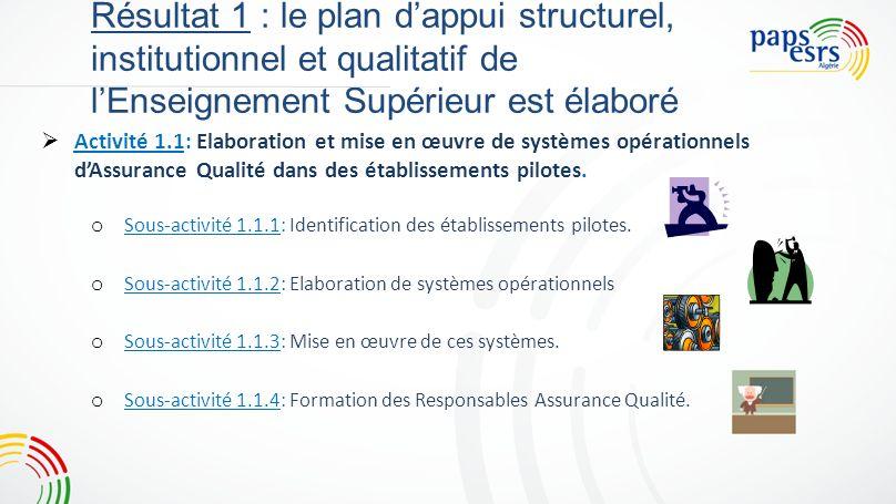 5 Résultat 1 : le plan d'appui structurel, institutionnel et qualitatif de l'Enseignement Supérieur est élaboré.