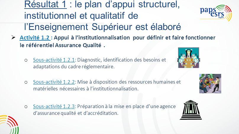 6 Résultat 1 : le plan d'appui structurel, institutionnel et qualitatif de l'Enseignement Supérieur est élaboré.