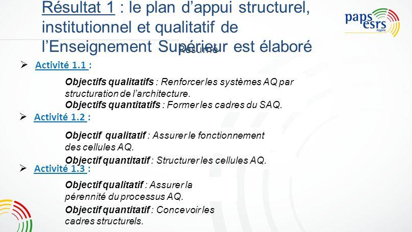 8 Résultat 1 : le plan d'appui structurel, institutionnel et qualitatif de l'Enseignement Supérieur est élaboré.