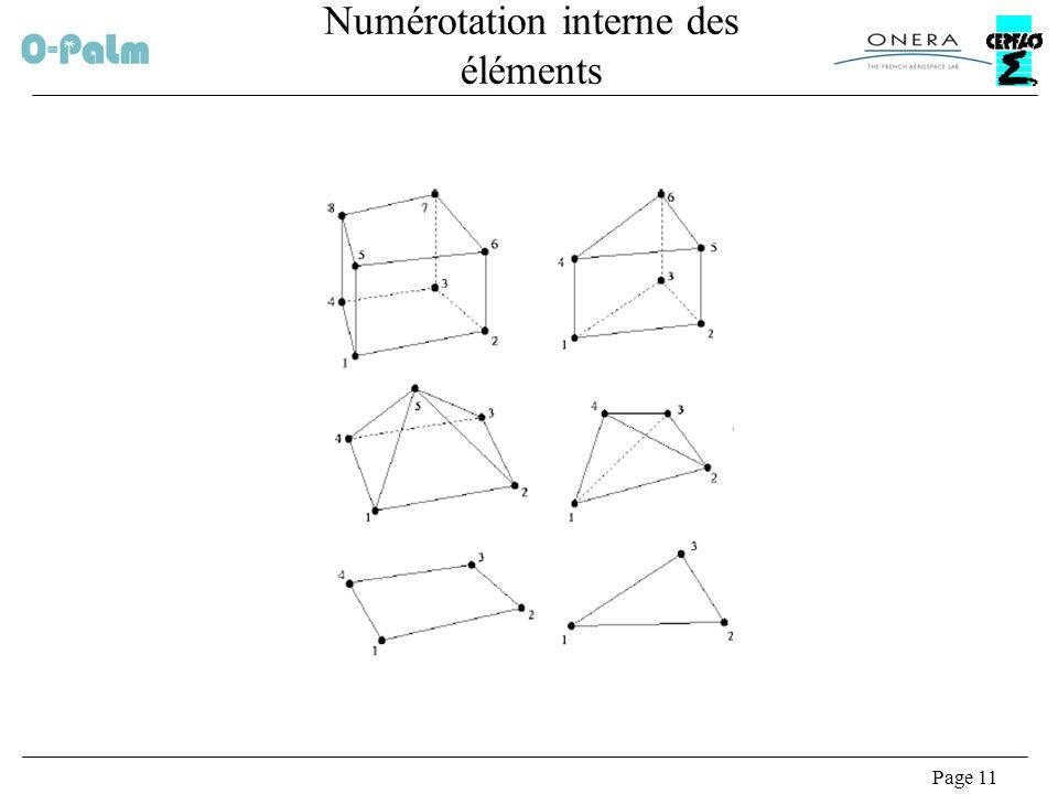 Numérotation interne des éléments