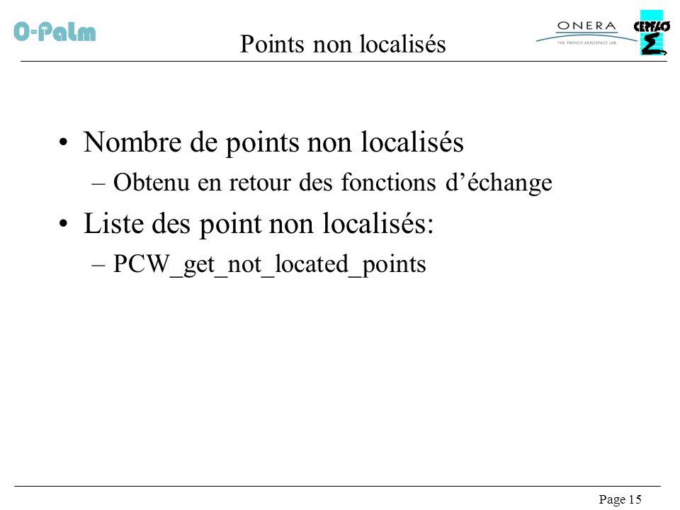 Nombre de points non localisés Liste des point non localisés: