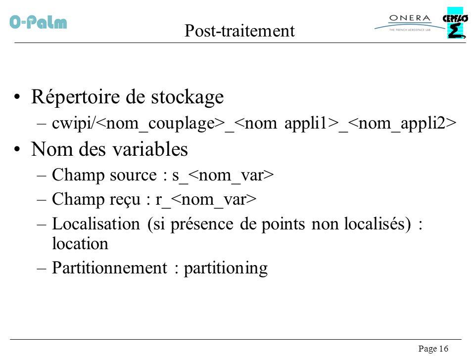 Répertoire de stockage Nom des variables