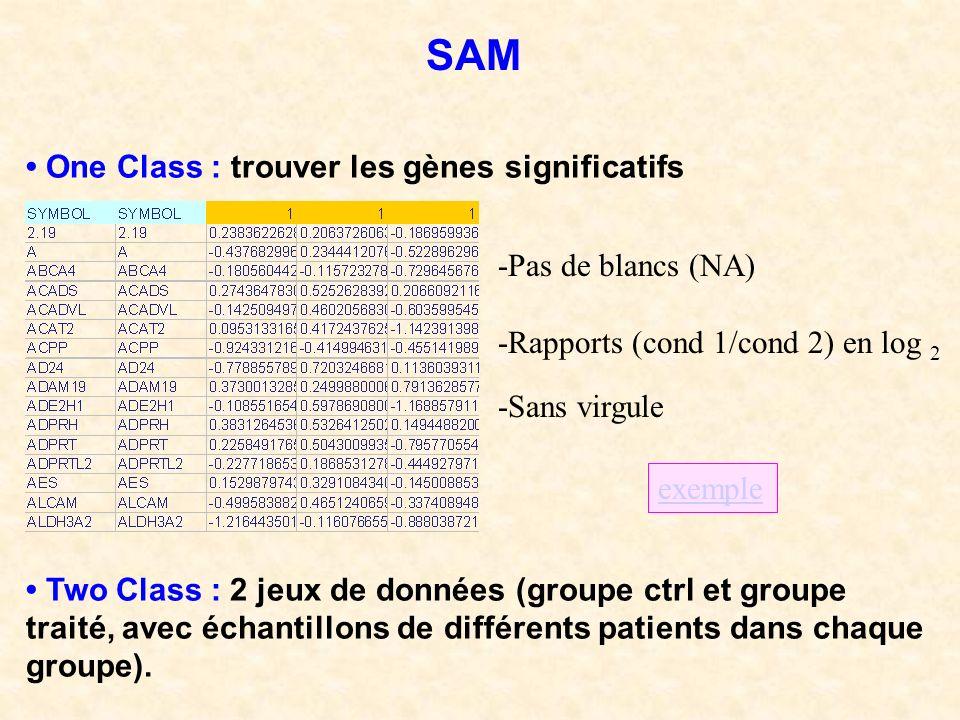 SAM • One Class : trouver les gènes significatifs -Pas de blancs (NA)