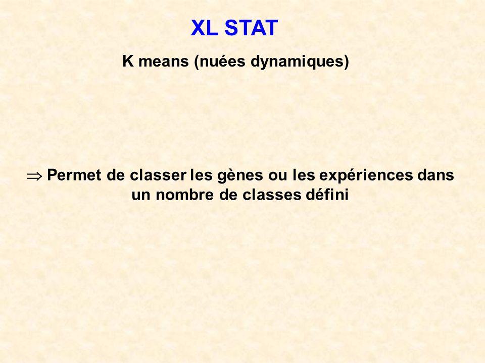 XL STAT K means (nuées dynamiques)