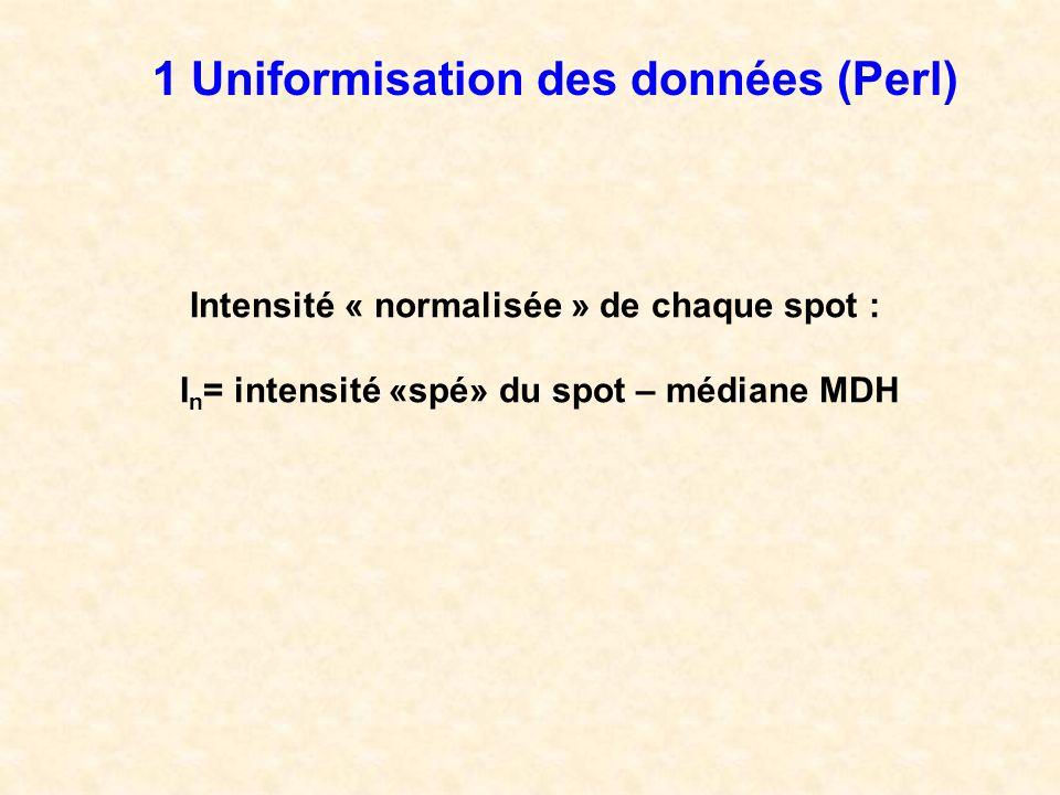 1 Uniformisation des données (Perl)
