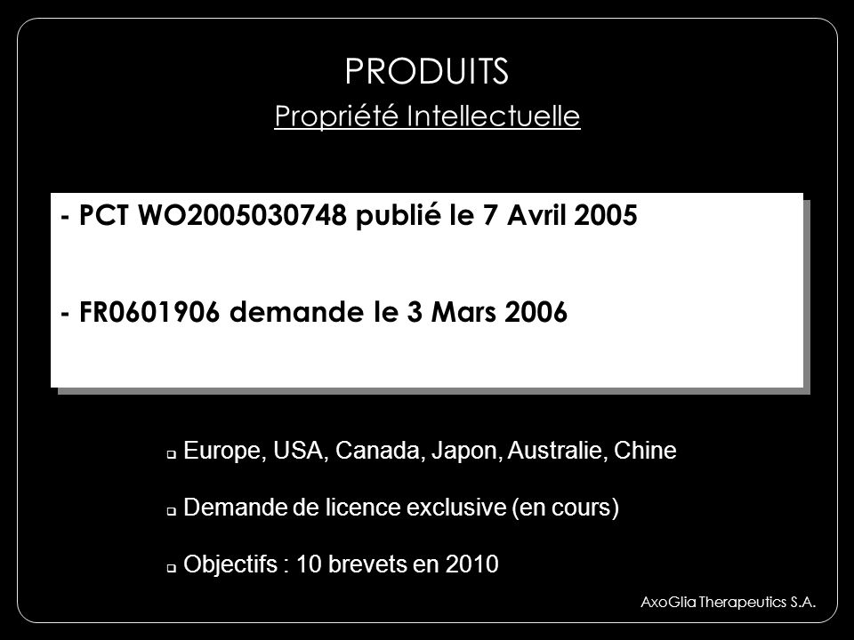PRODUITS Propriété Intellectuelle