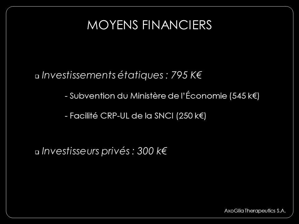 MOYENS FINANCIERS Investissements étatiques : 795 K€