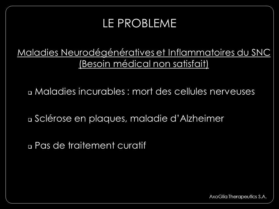 LE PROBLEME Maladies Neurodégénératives et Inflammatoires du SNC