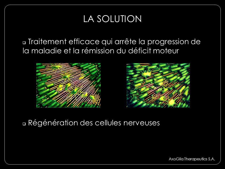 LA SOLUTION Traitement efficace qui arrête la progression de la maladie et la rémission du déficit moteur.