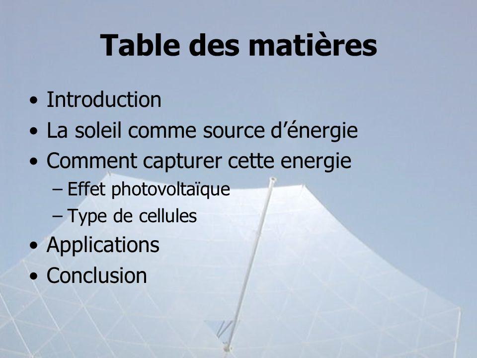 Table des matières Introduction La soleil comme source d'énergie