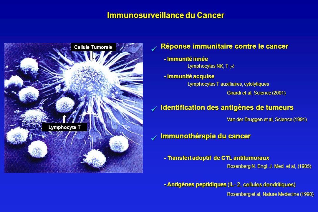 Immunosurveillance du Cancer
