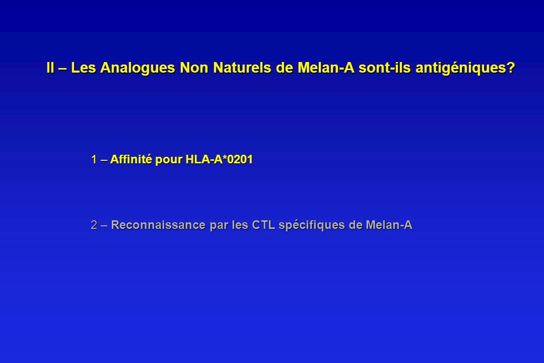 II – Les Analogues Non Naturels de Melan-A sont-ils antigéniques