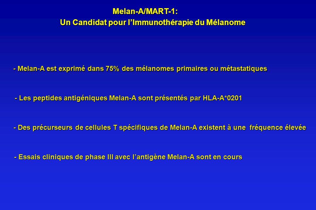 Un Candidat pour l'Immunothérapie du Mélanome