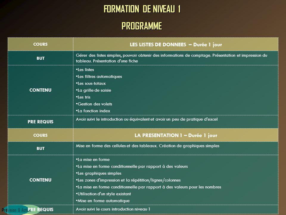FORMATION DE NIVEAU 1 PROGRAMME