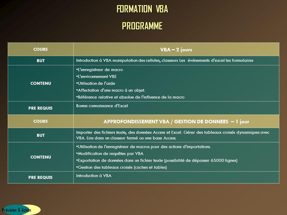 FORMATION VBA PROGRAMME