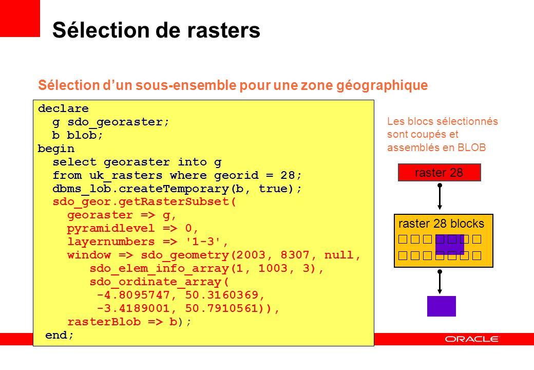 Sélection de rasters Sélection d'un sous-ensemble pour une zone géographique. declare. g sdo_georaster;