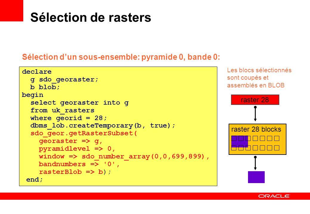 Sélection de rasters Sélection d'un sous-ensemble: pyramide 0, bande 0: Les blocs sélectionnés sont coupés et assemblés en BLOB.