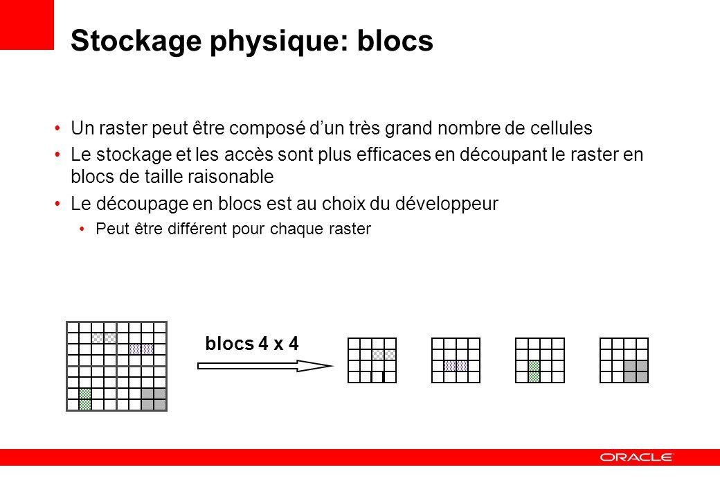 Stockage physique: blocs