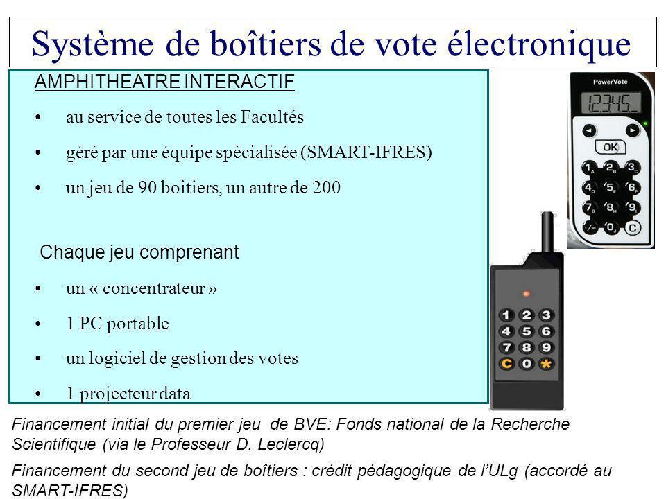 Système de boîtiers de vote électronique