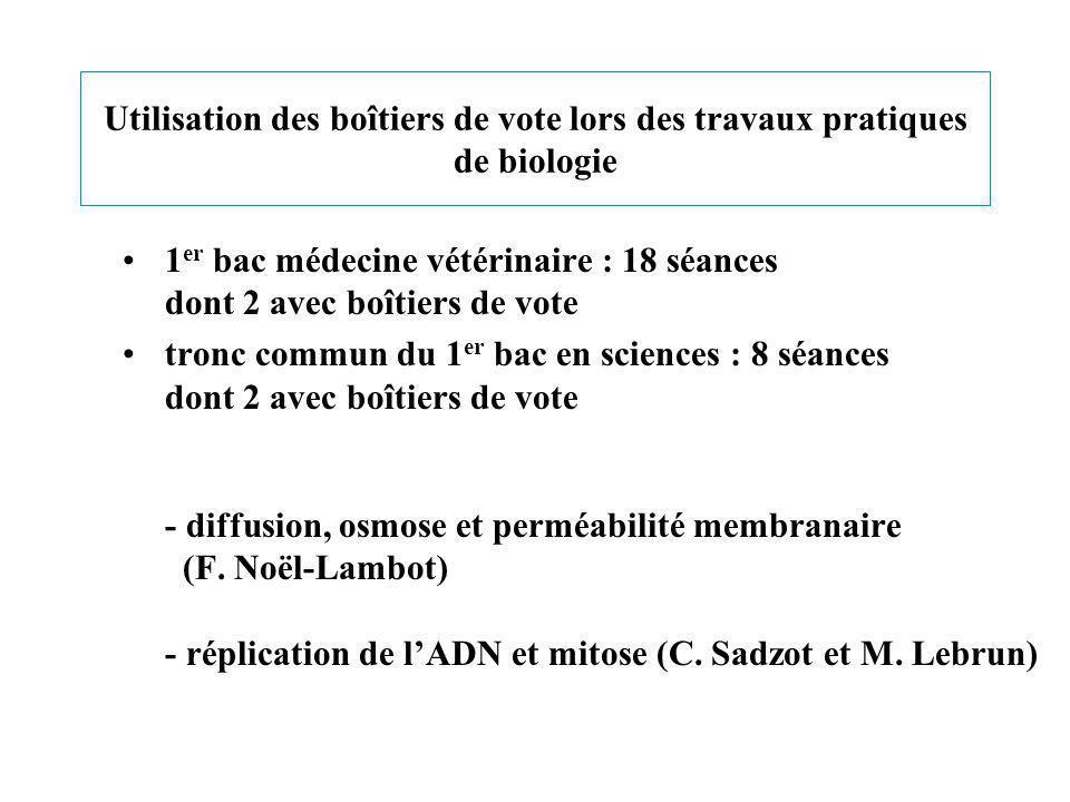 Utilisation des boîtiers de vote lors des travaux pratiques de biologie