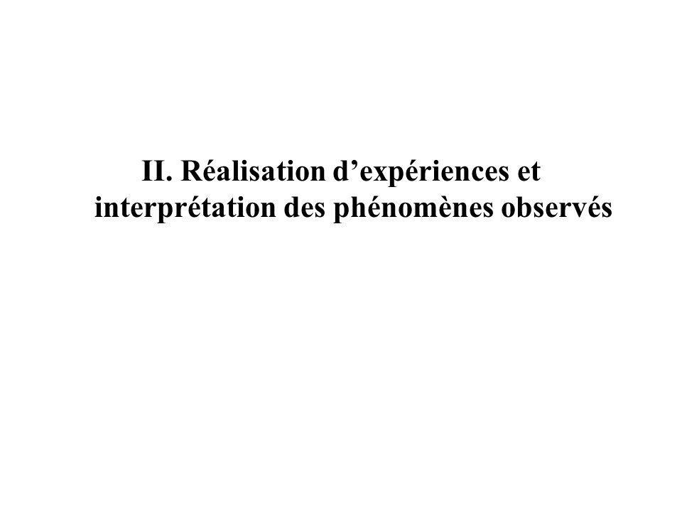 II. Réalisation d'expériences et interprétation des phénomènes observés