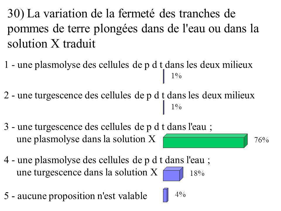 30) La variation de la fermeté des tranches de pommes de terre plongées dans de l eau ou dans la solution X traduit