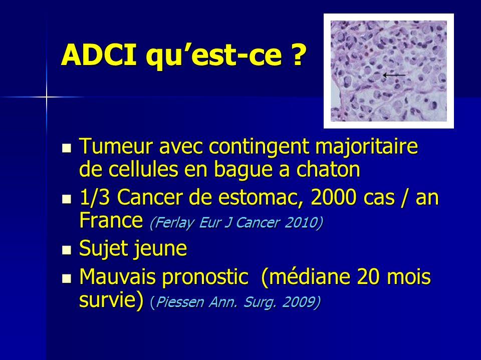 ADCI qu'est-ce Tumeur avec contingent majoritaire de cellules en bague a chaton.