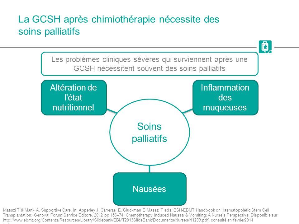 La GCSH après chimiothérapie nécessite des soins palliatifs