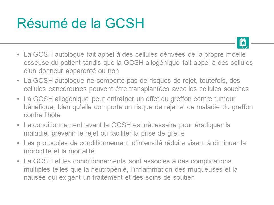Résumé de la GCSH