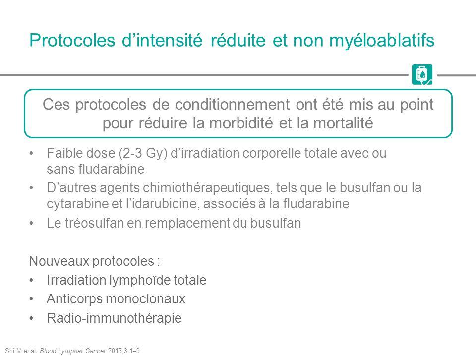 Protocoles d'intensité réduite et non myéloablatifs