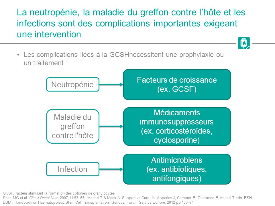 La neutropénie, la maladie du greffon contre l'hôte et les infections sont des complications importantes exigeant une intervention