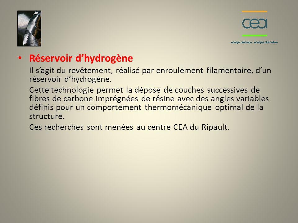 Réservoir d'hydrogène