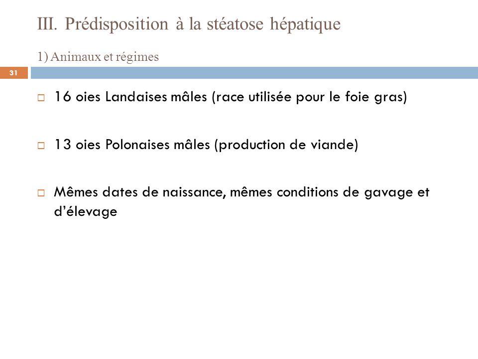 III. Prédisposition à la stéatose hépatique 1) Animaux et régimes
