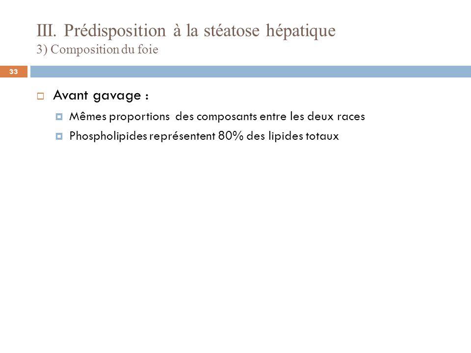 III. Prédisposition à la stéatose hépatique 3) Composition du foie
