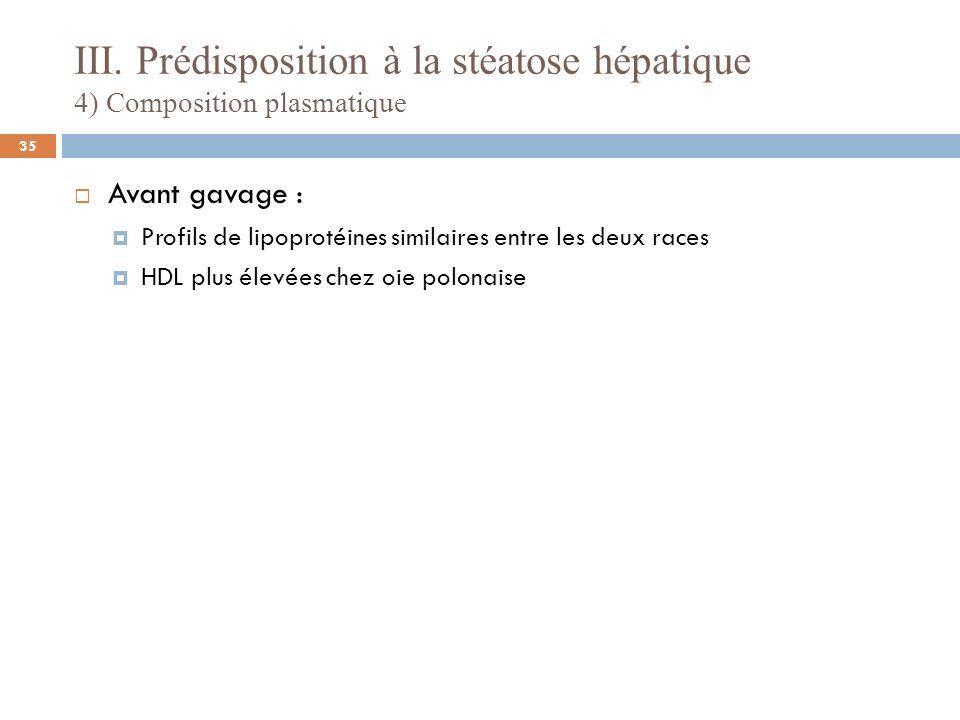 III. Prédisposition à la stéatose hépatique 4) Composition plasmatique