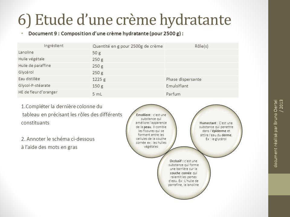 6) Etude d'une crème hydratante