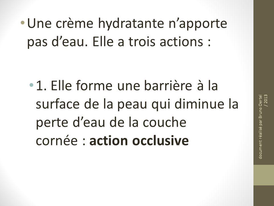 Une crème hydratante n'apporte pas d'eau. Elle a trois actions :