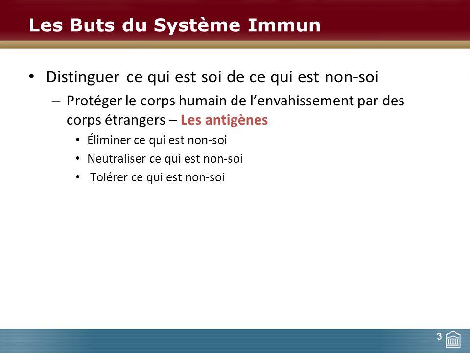 Les Buts du Système Immun