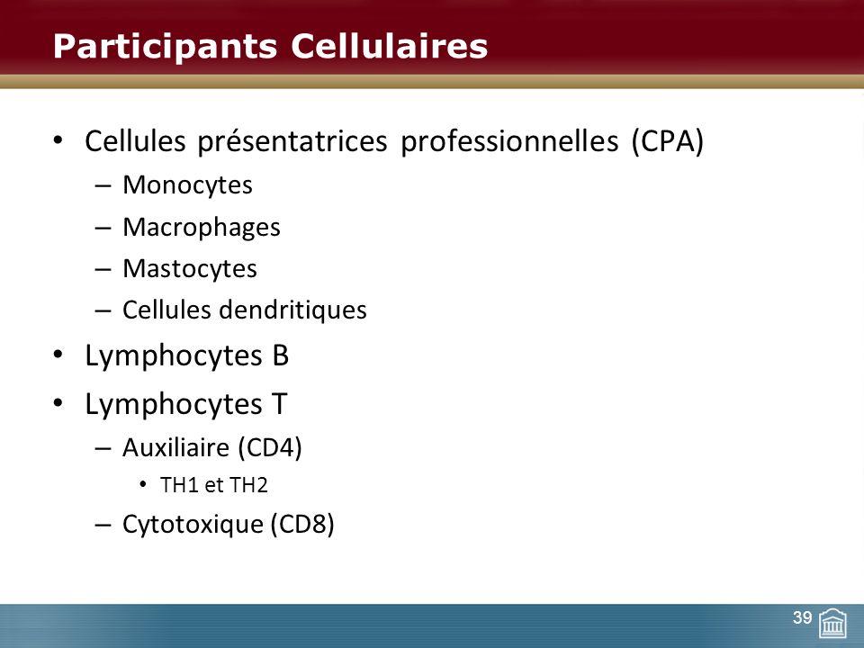 Participants Cellulaires