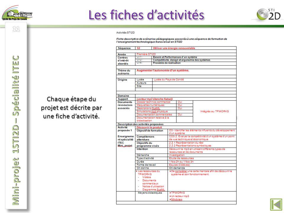Les fiches d'activités