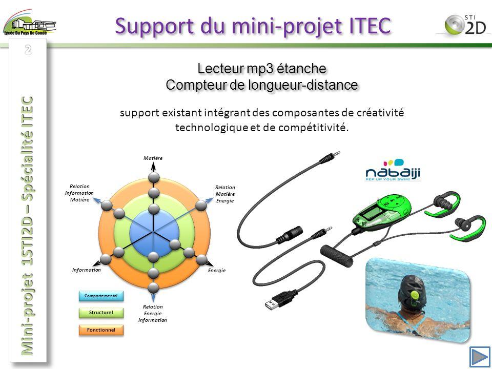 Support du mini-projet ITEC