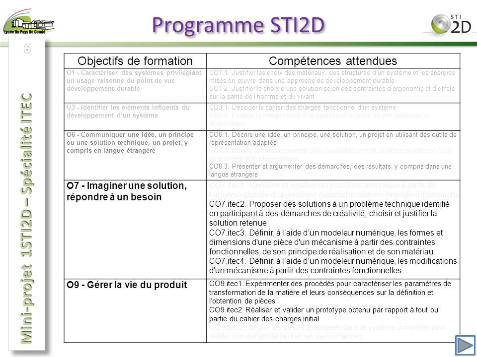Programme STI2D Mini-projet 1STI2D – Spécialité ITEC 6