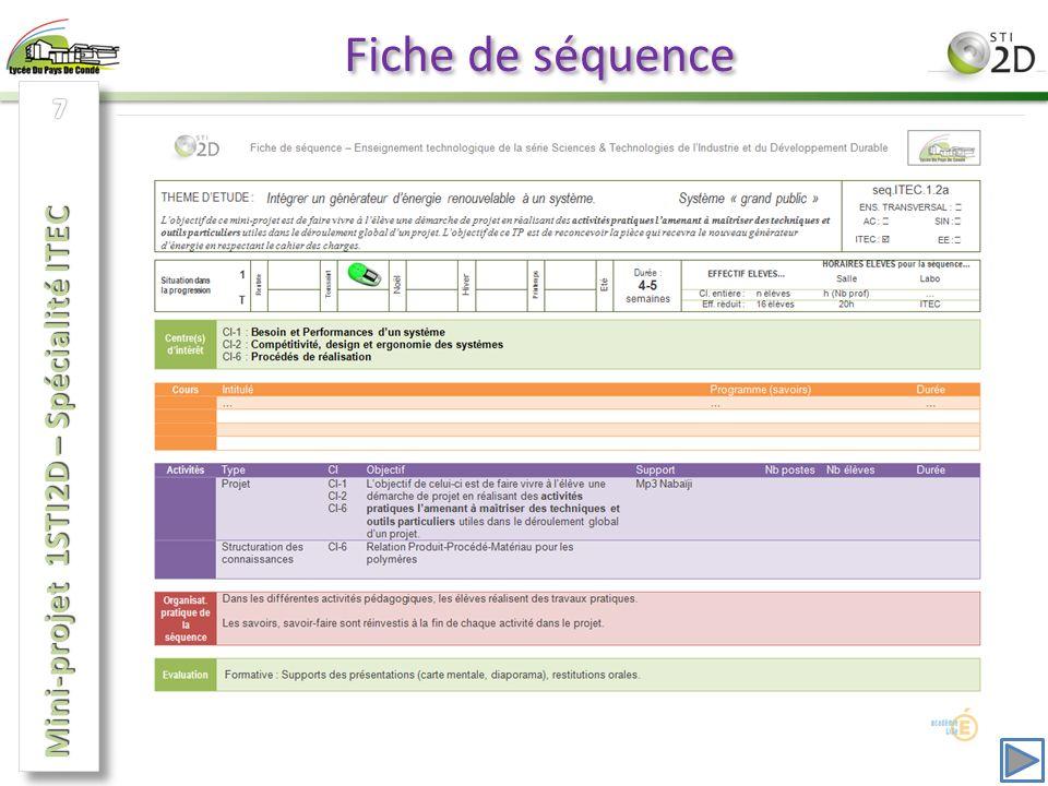 Fiche de séquence Mini-projet 1STI2D – Spécialité ITEC 7